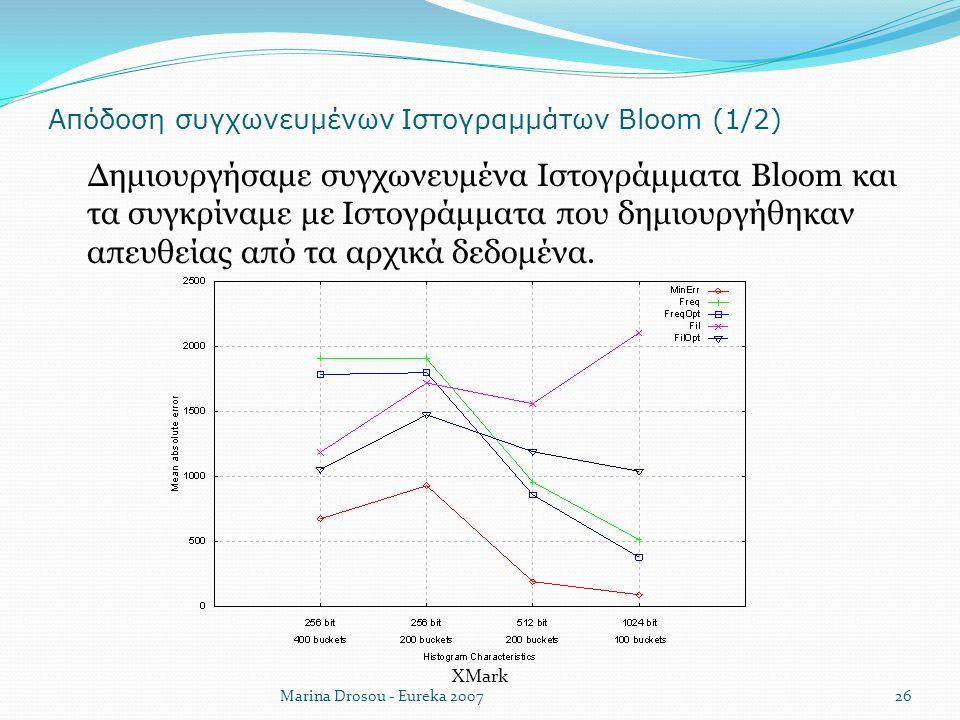 Απόδοση συγχωνευμένων Ιστογραμμάτων Bloom (1/2)