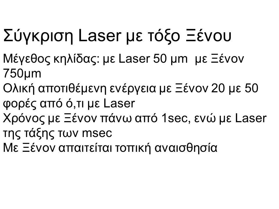 Σύγκριση Laser με τόξο Ξένου