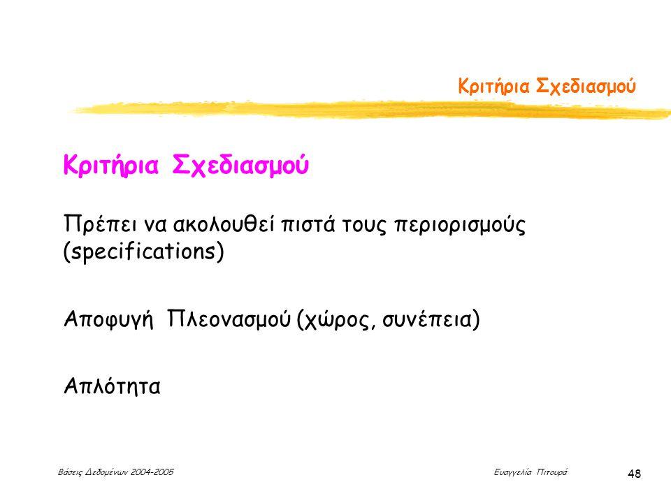 Κριτήρια Σχεδιασμού Κριτήρια Σχεδιασμού. Πρέπει να ακολουθεί πιστά τους περιορισμούς (specifications)
