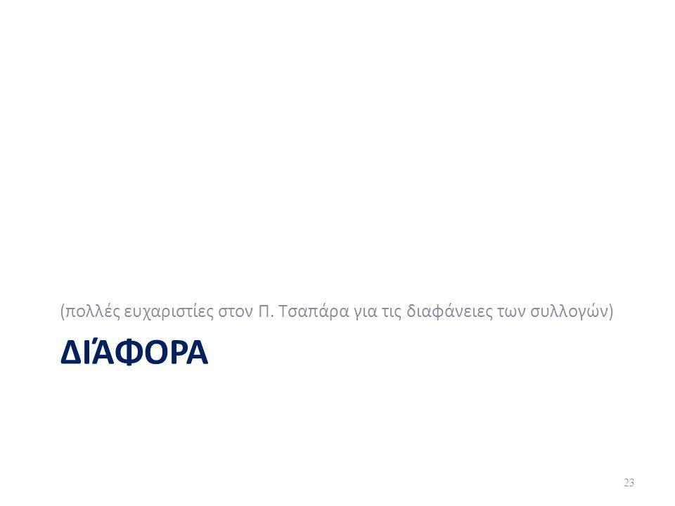 (πολλές ευχαριστίες στον Π. Τσαπάρα για τις διαφάνειες των συλλογών)