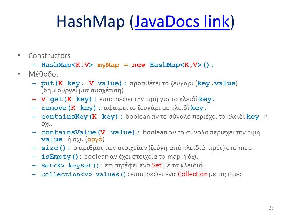 HashMap (JavaDocs link)