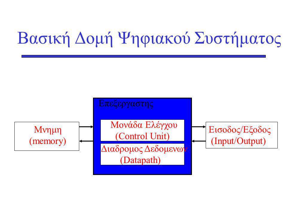 Βασική Δομή Ψηφιακού Συστήματος