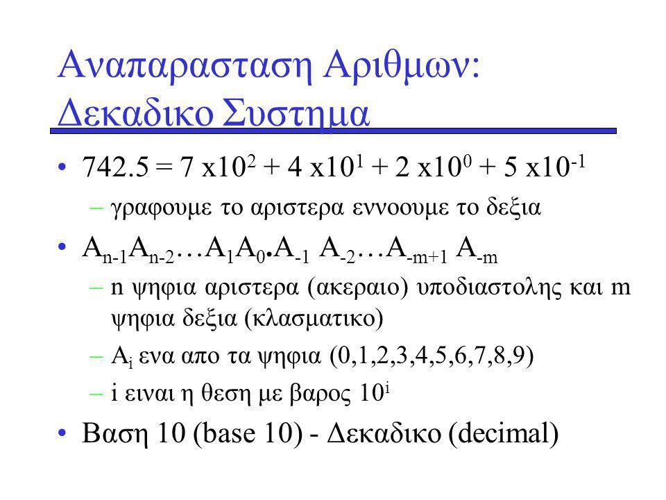 Αναπαρασταση Αριθμων: Δεκαδικο Συστημα
