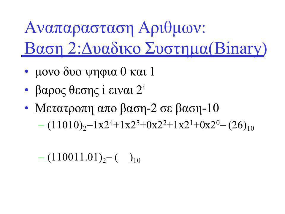 Αναπαρασταση Αριθμων: Βαση 2:Δυαδικο Συστημα(Binary)