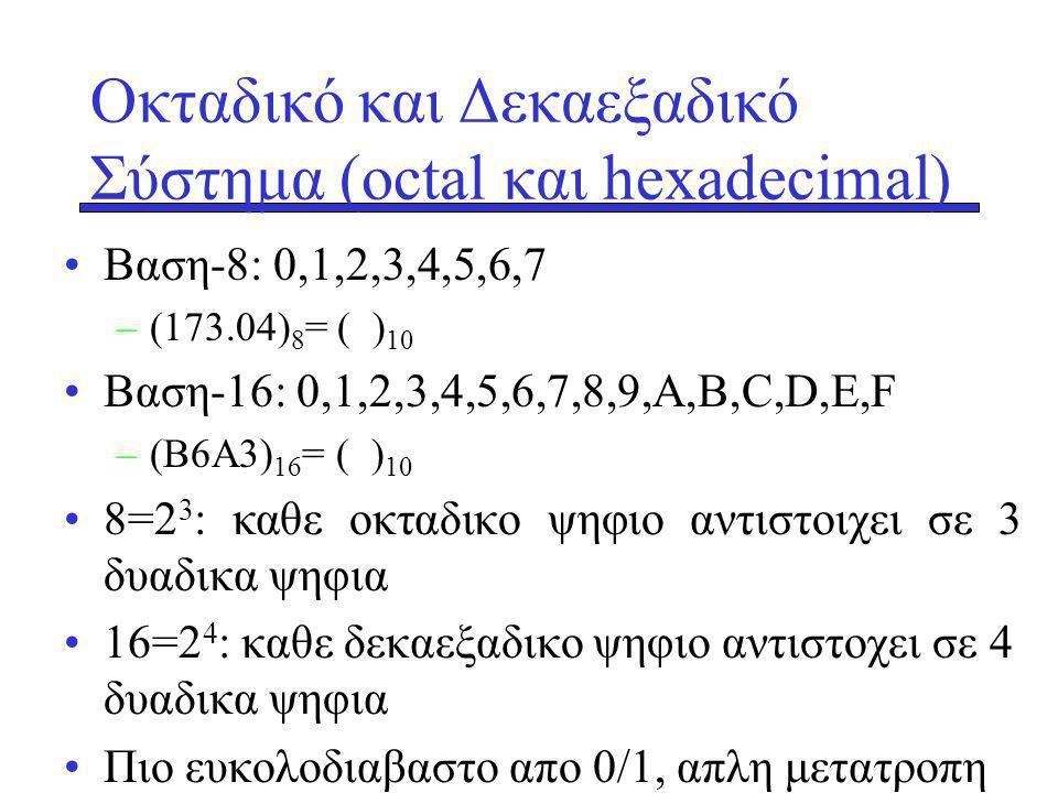 Oκταδικό και Δεκαεξαδικό Σύστημα (octal και hexadecimal)