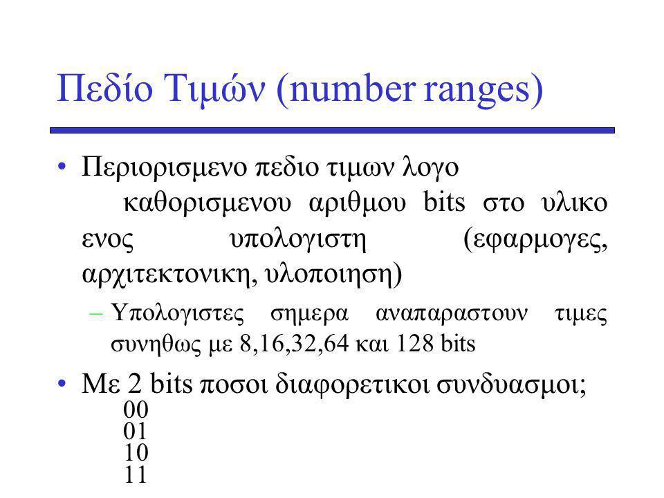 Πεδίο Τιμών (number ranges)
