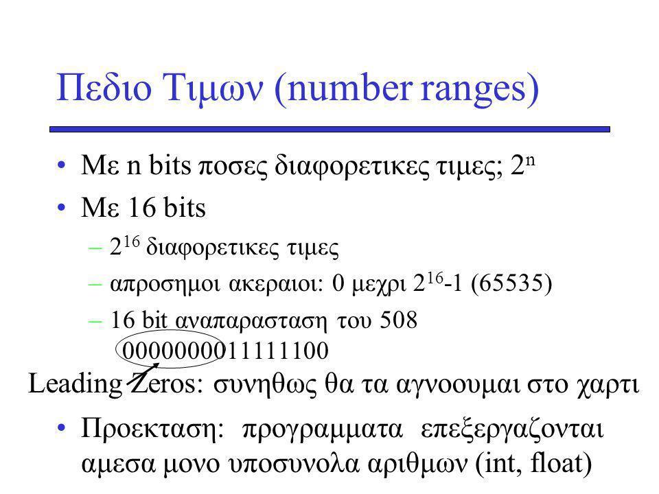 Πεδιο Τιμων (number ranges)