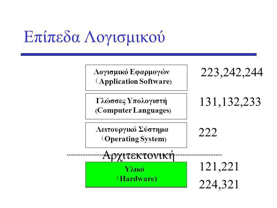 Επίπεδα Λογισμικού 223,242,244 131,132,233 222 Αρχιτεκτονική 121,221