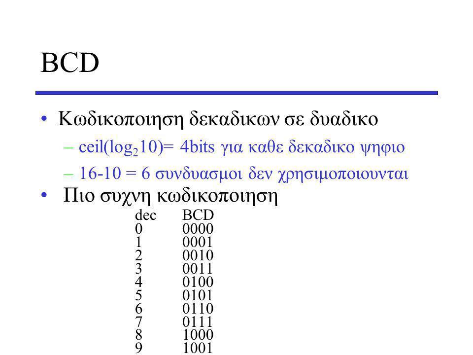 ΒCD Κωδικοποιηση δεκαδικων σε δυαδικο Πιο συχνη κωδικοποιηση