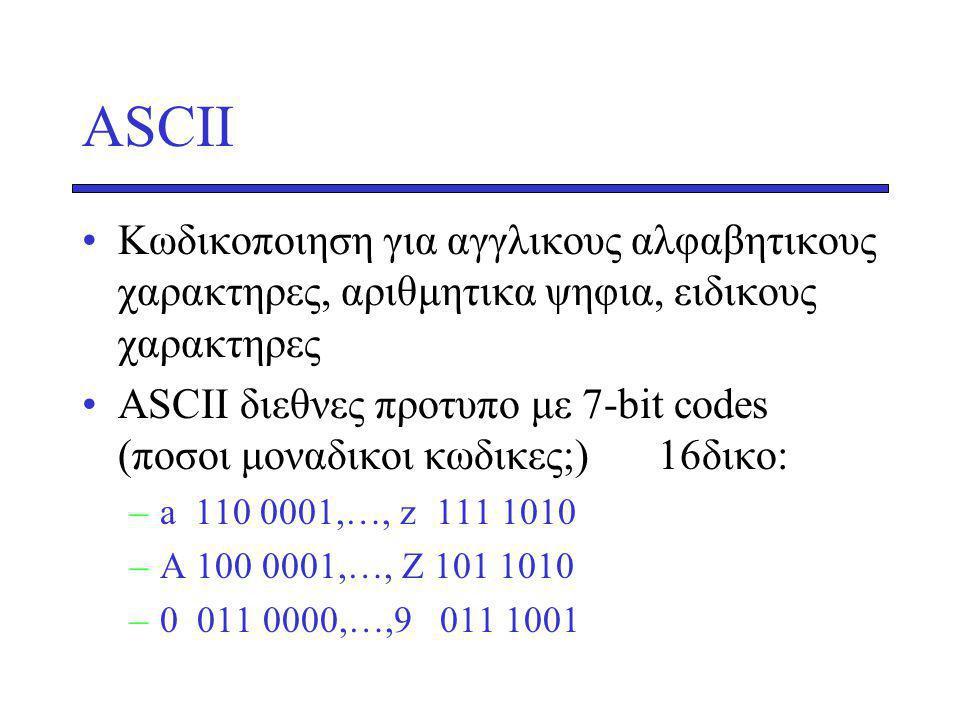ΑSCII Κωδικοποιηση για αγγλικους αλφαβητικους χαρακτηρες, αριθμητικα ψηφια, ειδικους χαρακτηρες.