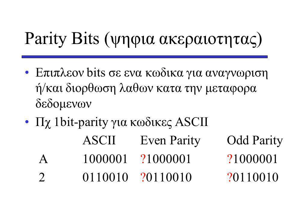Parity Bits (ψηφια ακεραιοτητας)