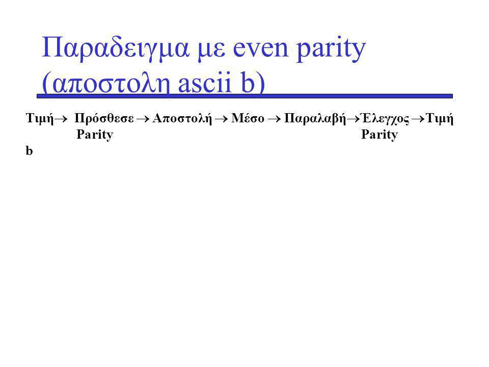 Παραδειγμα με even parity (αποστολη ascii b)