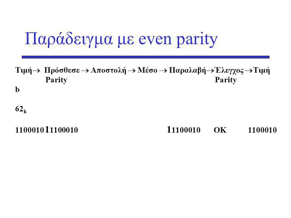 Παράδειγμα με even parity