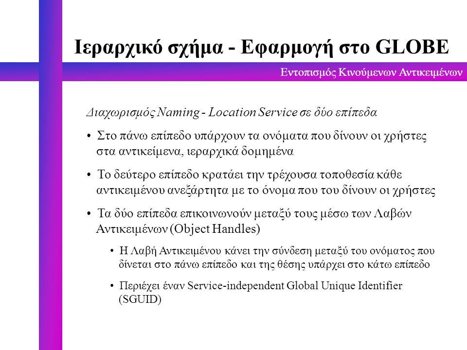 Ιεραρχικό σχήμα - Εφαρμογή στο GLOBE