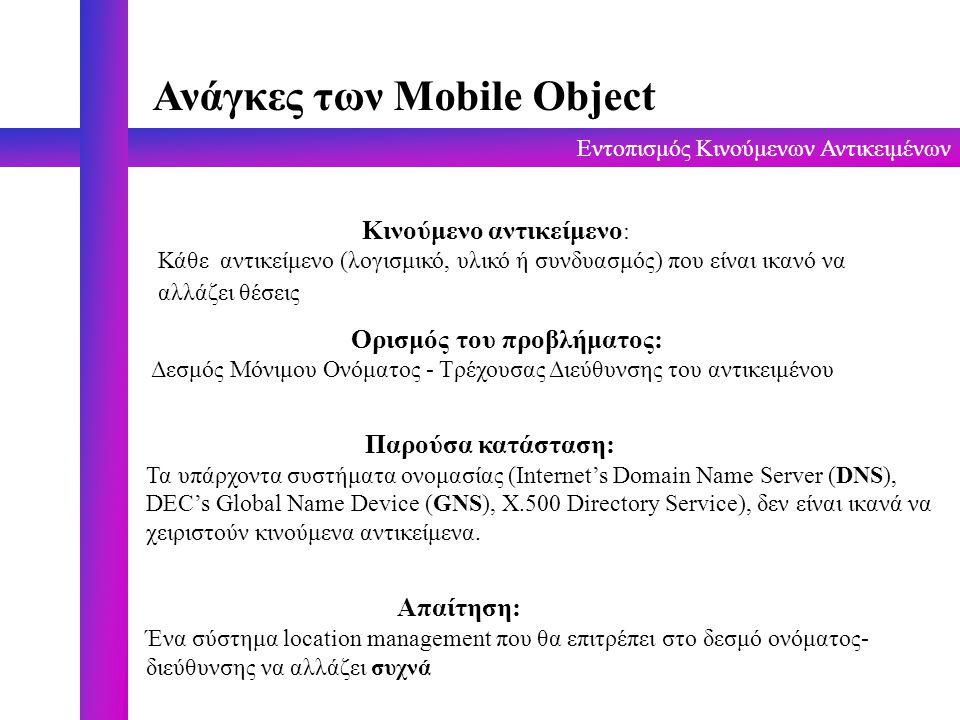 Ανάγκες των Mobile Object