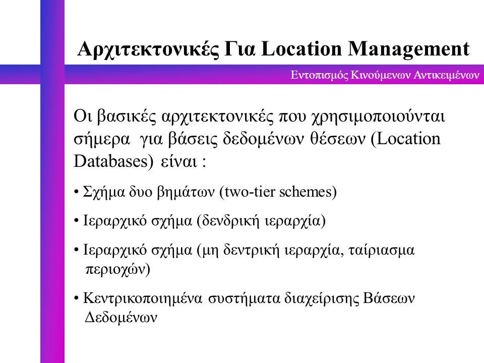 Αρχιτεκτονικές Για Location Management