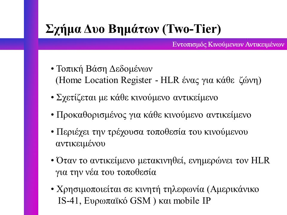 Σχήμα Δυο Βημάτων (Two-Tier)