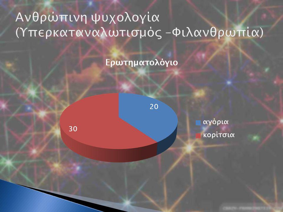 Ανθρώπινη ψυχολογία (Υπερκαταναλωτισμός –Φιλανθρωπία)