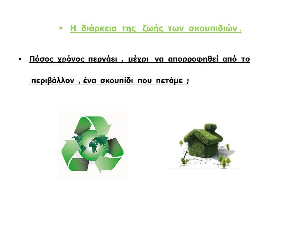 Η διάρκεια της ζωής των σκουπιδιών .