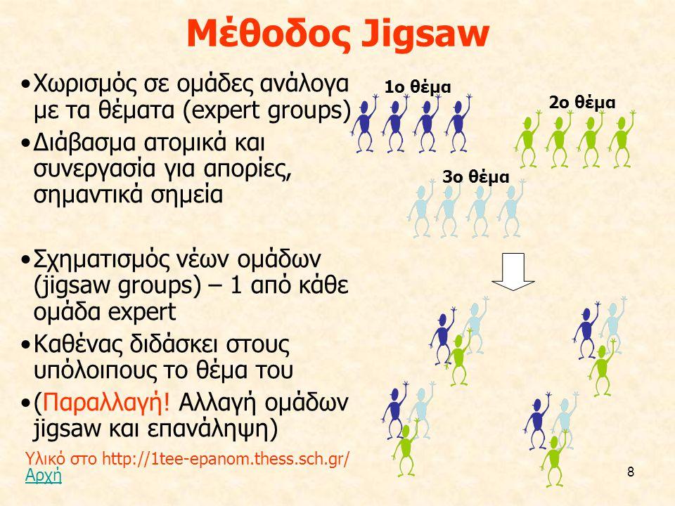 Μέθοδος Jigsaw Χωρισμός σε ομάδες ανάλογα με τα θέματα (expert groups)