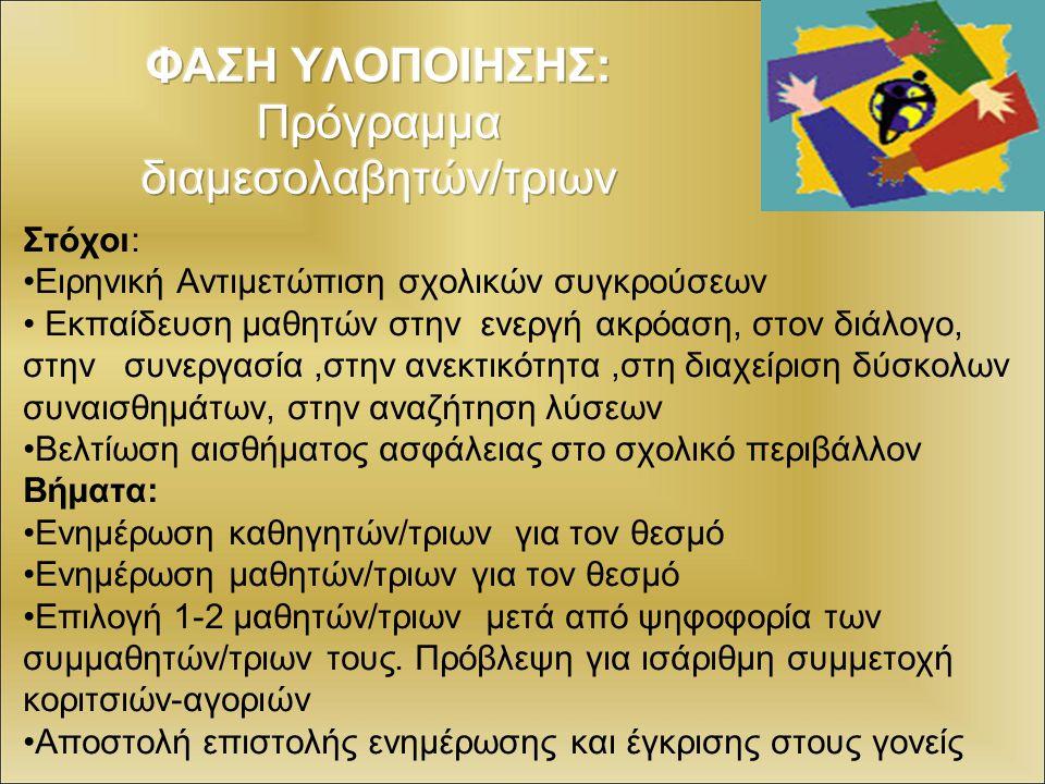 ΦΑΣΗ ΥΛΟΠΟΙΗΣΗΣ: Πρόγραμμα διαμεσολαβητών/τριων