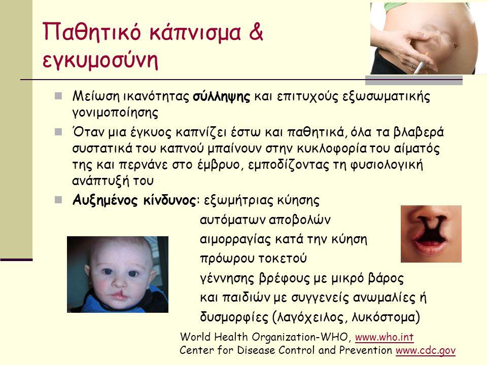 Παθητικό κάπνισμα & εγκυμοσύνη