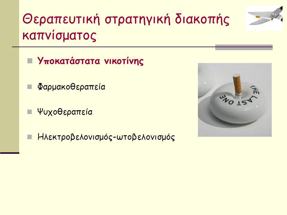 Θεραπευτική στρατηγική διακοπής καπνίσματος