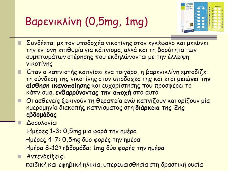 Βαρενικλίνη (0,5mg, 1mg)