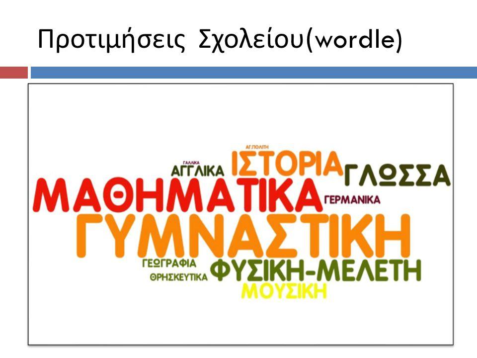Προτιμήσεις Σχολείου(wordle)