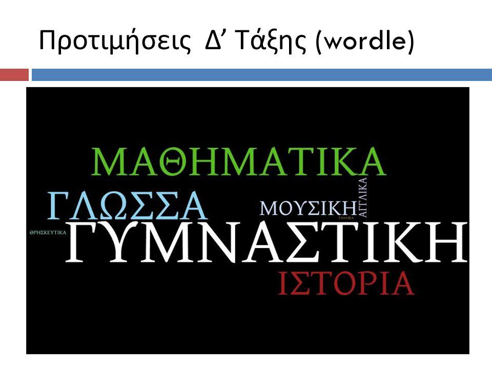 Προτιμήσεις Δ' Τάξης (wordle)