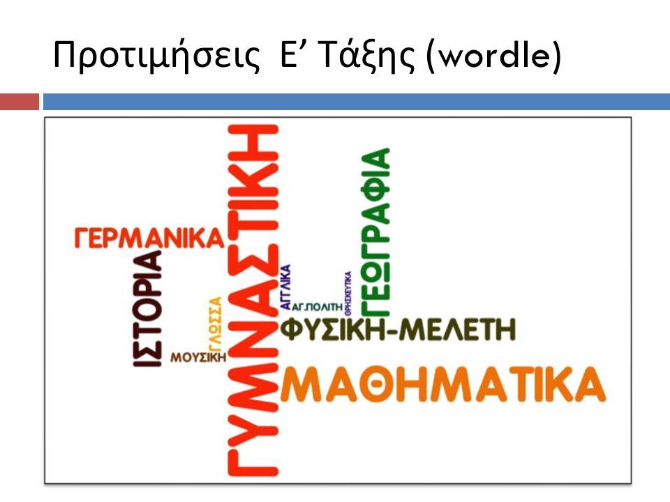 Προτιμήσεις Ε' Τάξης (wordle)