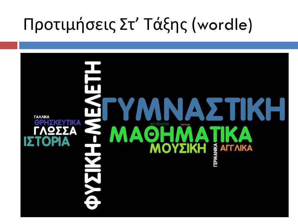 Προτιμήσεις Στ' Τάξης (wordle)