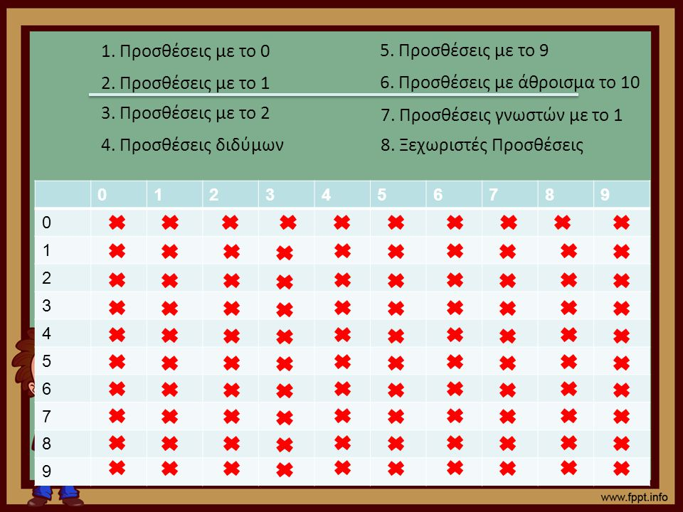6. Προσθέσεις με άθροισμα το 10
