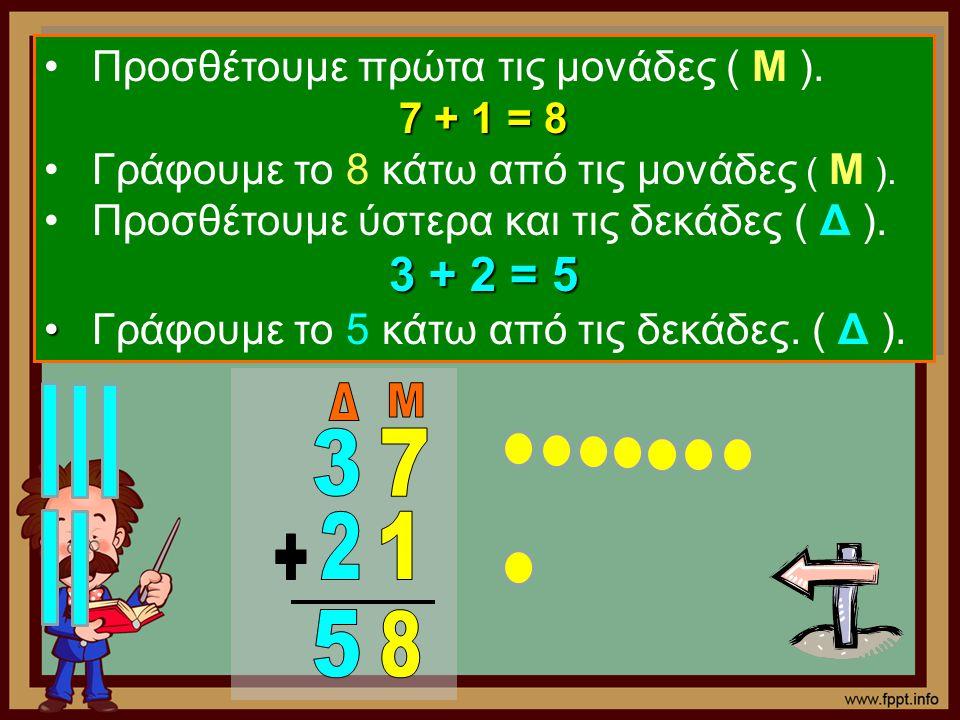 3 + 2 = 5 Δ Μ 3 7 2 1 + 5 8 Προσθέτουμε πρώτα τις μονάδες ( Μ ).