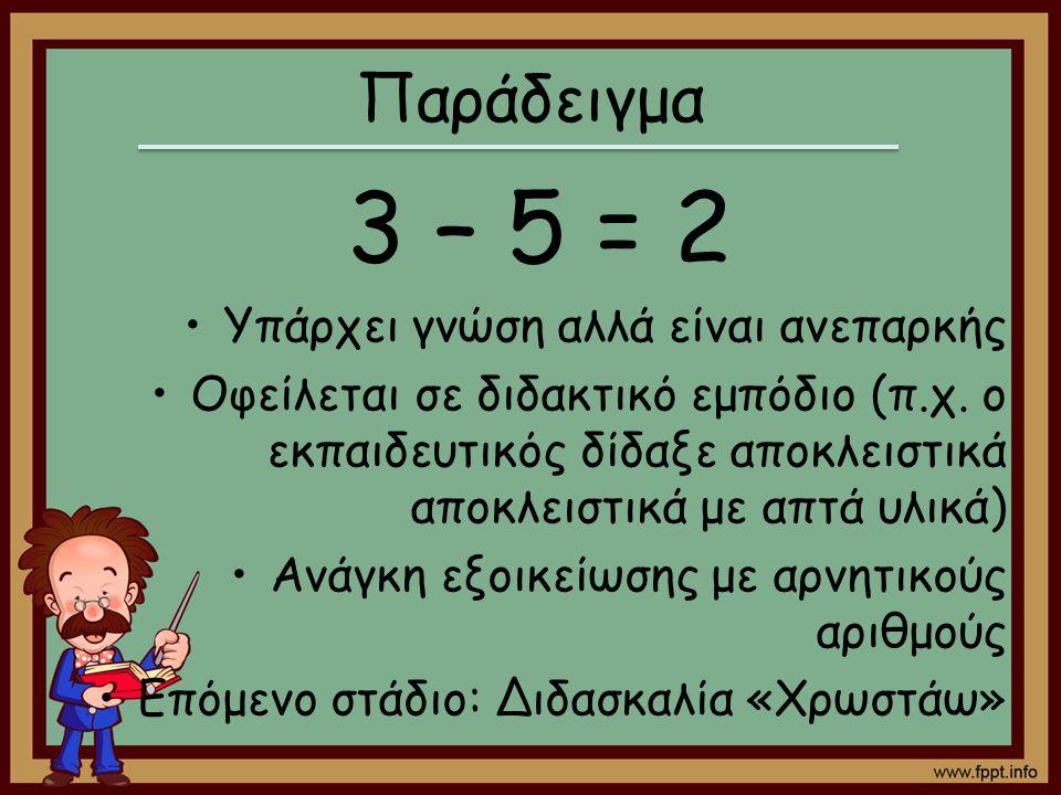 3 – 5 = 2 Παράδειγμα Υπάρχει γνώση αλλά είναι ανεπαρκής