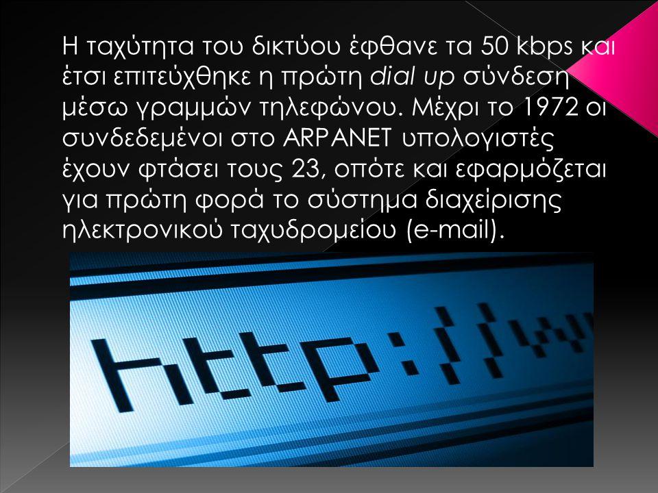 Η ταχύτητα του δικτύου έφθανε τα 50 kbps και έτσι επιτεύχθηκε η πρώτη dial up σύνδεση μέσω γραμμών τηλεφώνου.