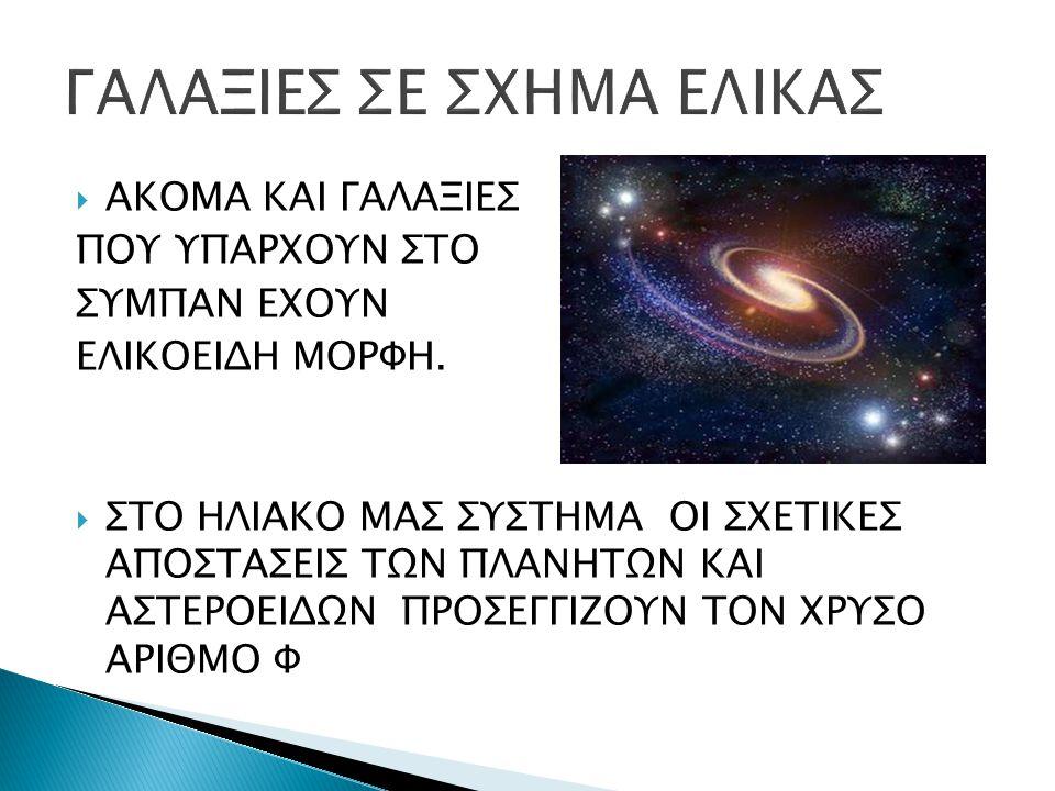 ΓΑΛΑΞΙΕΣ ΣΕ ΣΧΗΜΑ ΕΛΙΚΑΣ