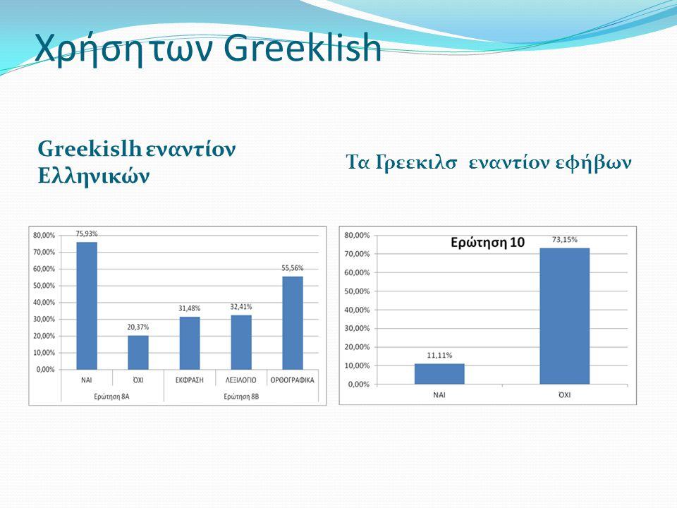 Χρήση των Greeklish Greekislh εναντίον Ελληνικών