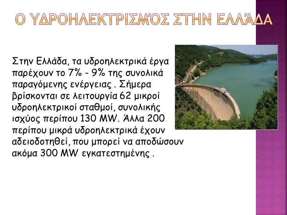 Ο υδροηλεκτρισμός στην Ελλάδα