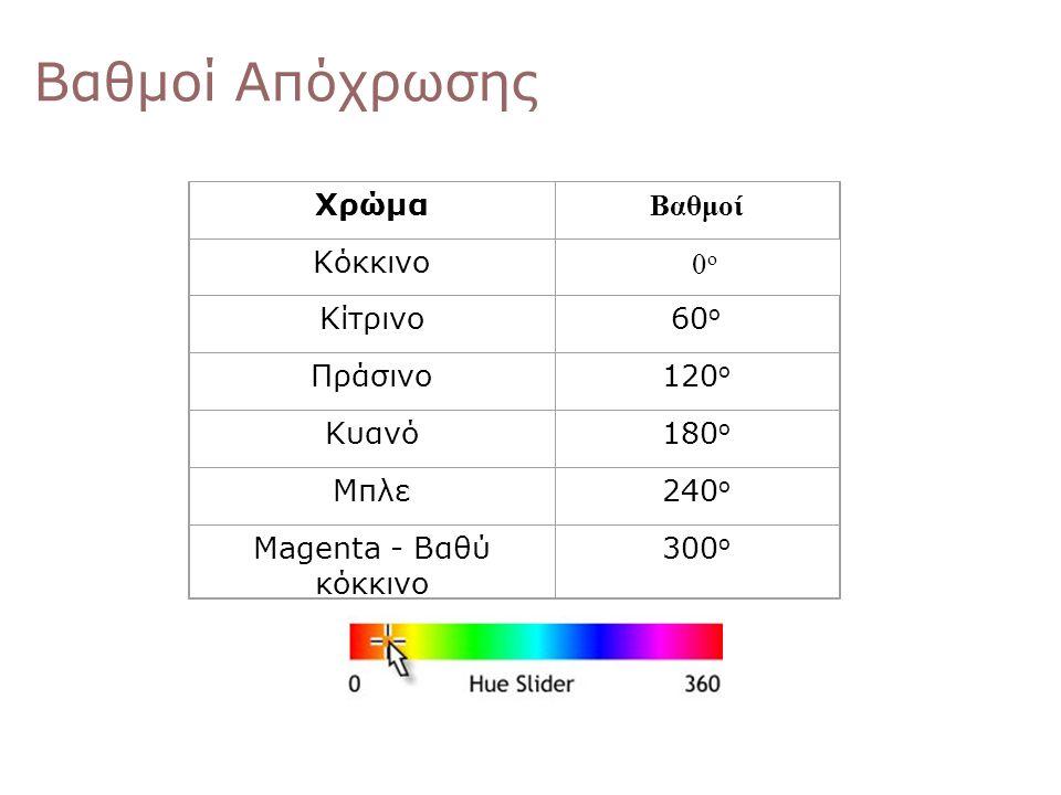 Βαθμοί Απόχρωσης Χρώμα Βαθμοί Κόκκινο 0ο Κίτρινο 60ο Πράσινο 120ο