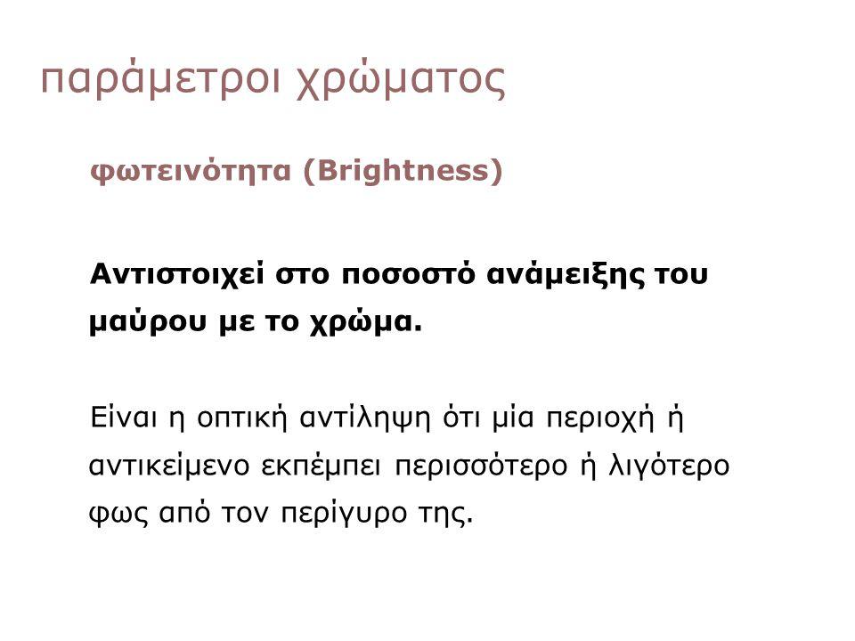 παράμετροι χρώματος φωτεινότητα (Brightness)