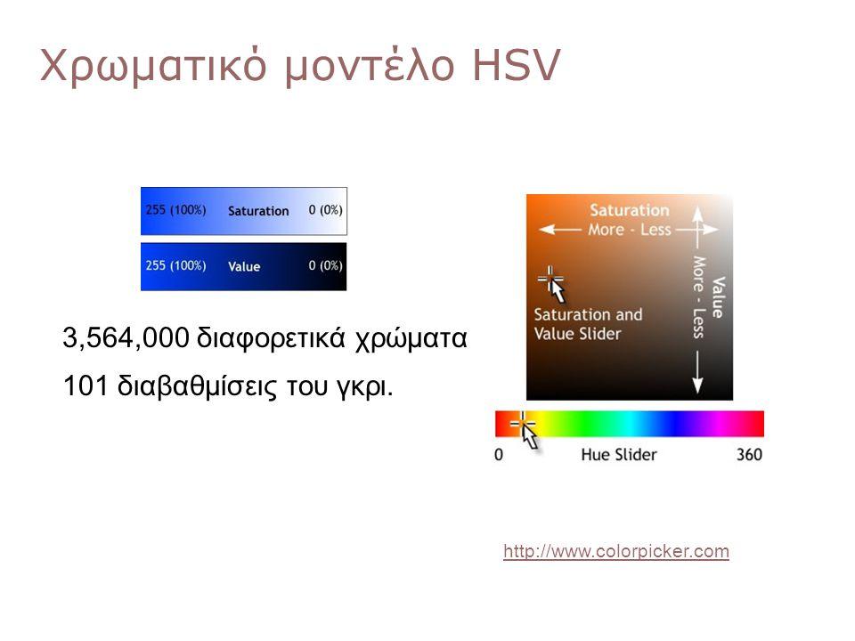 Χρωματικό μοντέλο HSV 3,564,000 διαφορετικά χρώματα