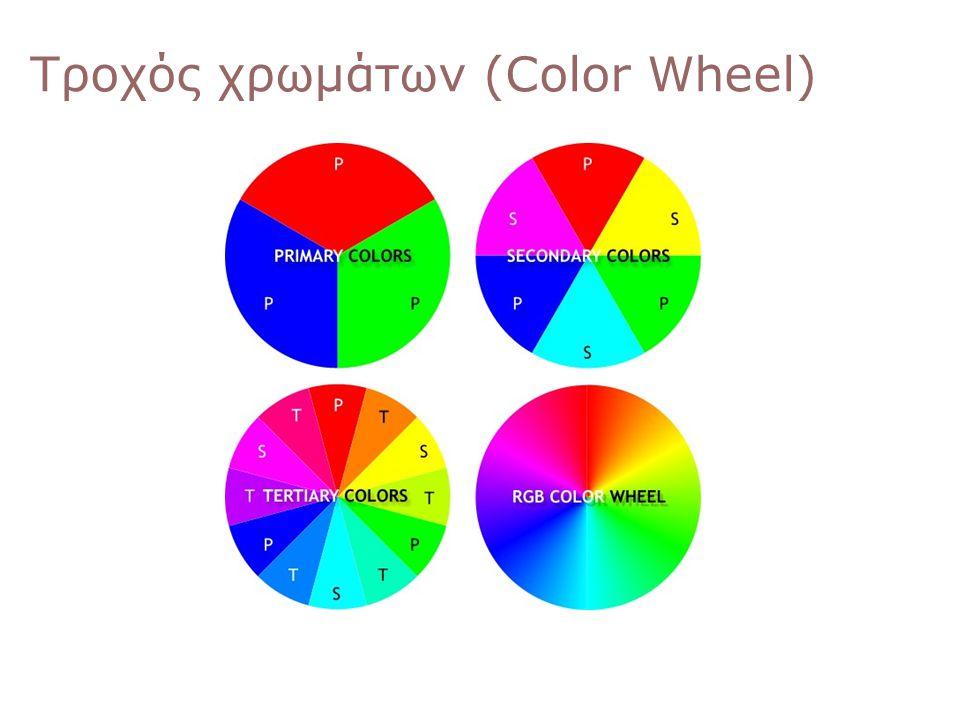 Τροχός χρωμάτων (Color Wheel)
