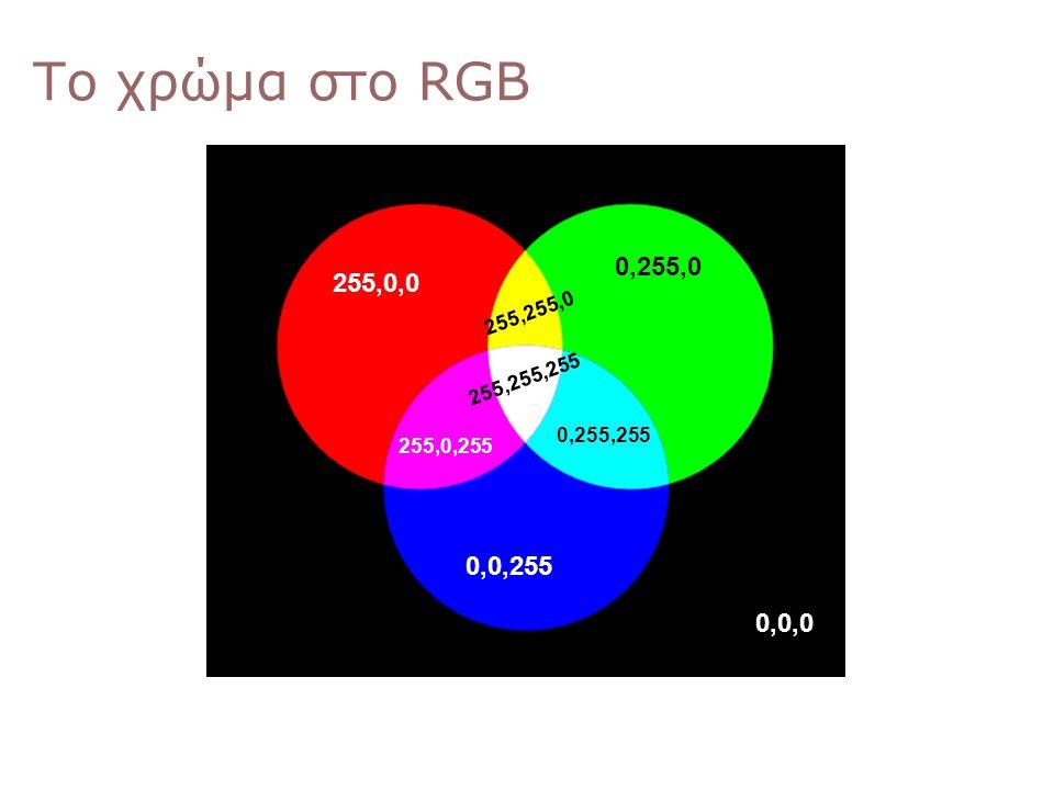 Το χρώμα στο RGB 0,255,0 255,0,0 255,255,0 255,255,255 0,255,255 255,0,255 0,0,255 0,0,0