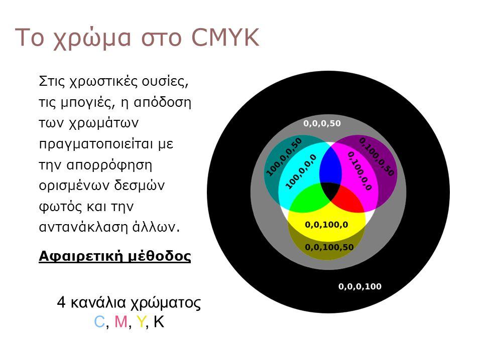Το χρώμα στο CMYK 4 κανάλια χρώματος C, M, Y, K