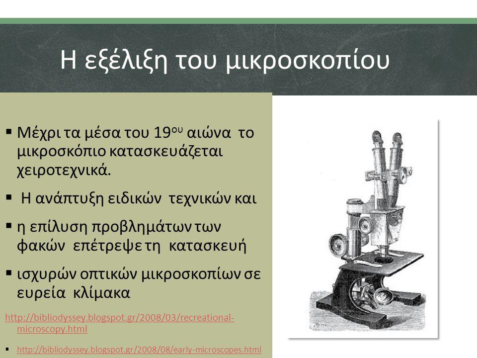 Η εξέλιξη του μικροσκοπίου