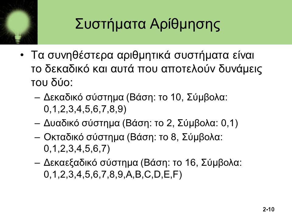 Συστήματα Αρίθμησης Τα συνηθέστερα αριθμητικά συστήματα είναι το δεκαδικό και αυτά που αποτελούν δυνάμεις του δύο: