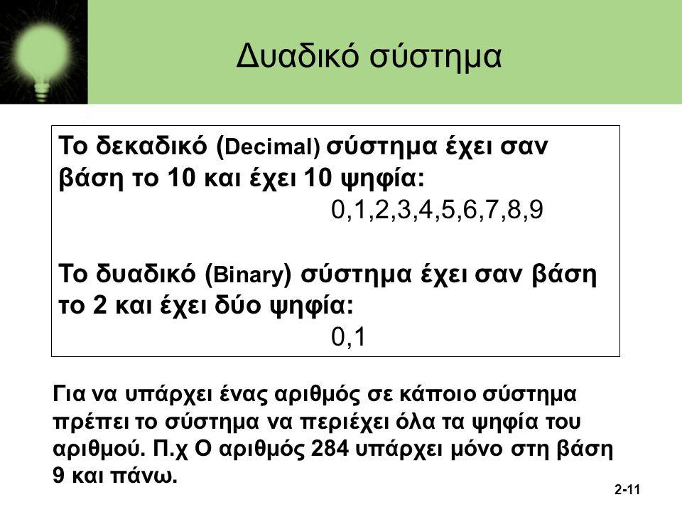 Δυαδικό σύστημα Το δεκαδικό (Decimal) σύστημα έχει σαν βάση το 10 και έχει 10 ψηφία: 0,1,2,3,4,5,6,7,8,9.