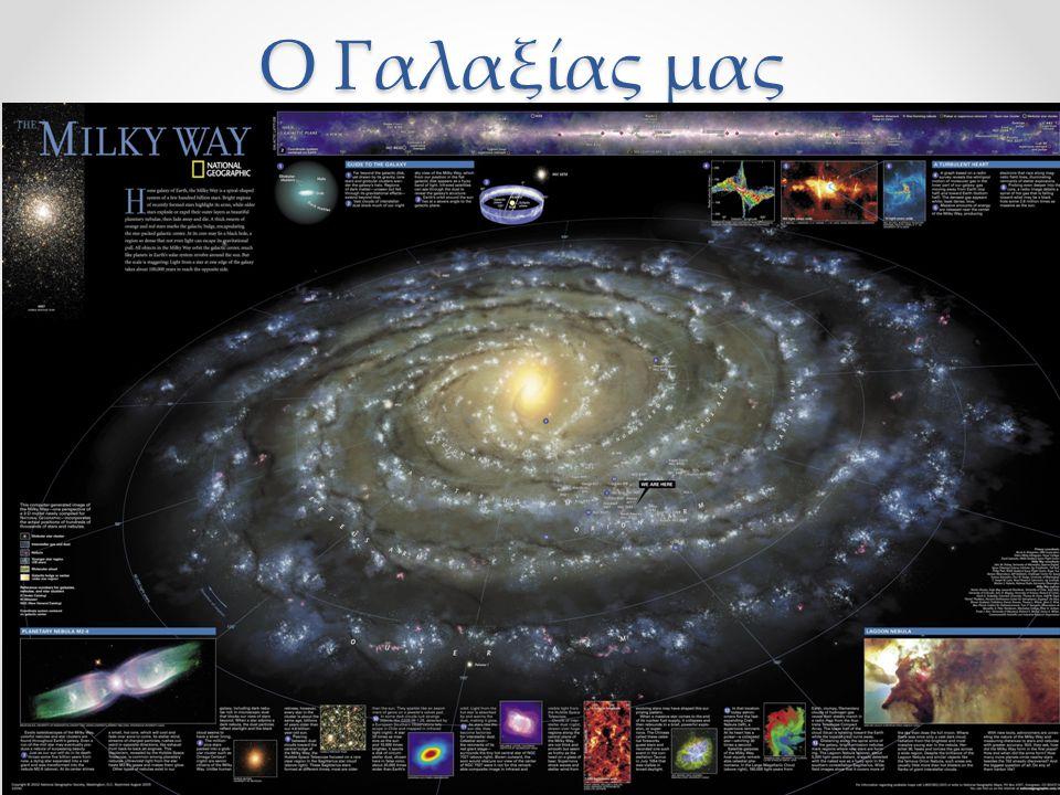 Ο Γαλαξίας μας