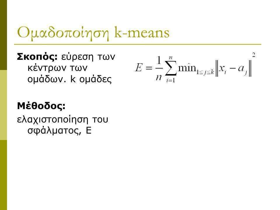 Ομαδοποίηση k-means Σκοπός: εύρεση των κέντρων των ομάδων. k ομάδες